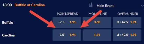 Spread betting in canada falkirk vs livingstone bettingexpert clash