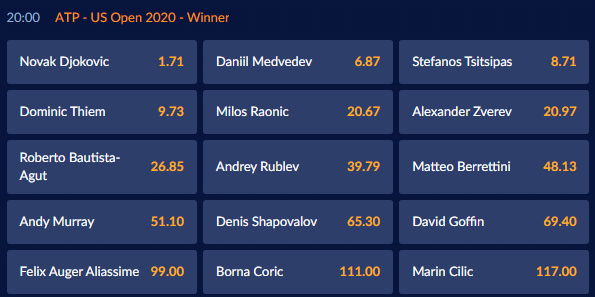 U.s. open tennis betting odds oliver betting niddal