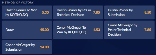 Ufc betting odds canada betting odds for x factor australia 2021